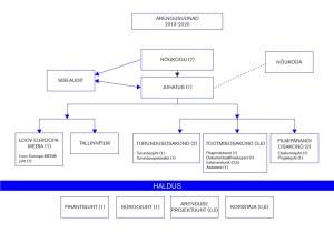 EFI struktuur